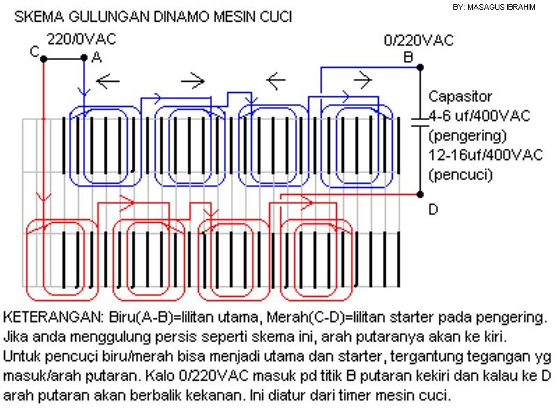 skema+dinamo+mesin+cuci Wiring Mesin Cuci Tabung on