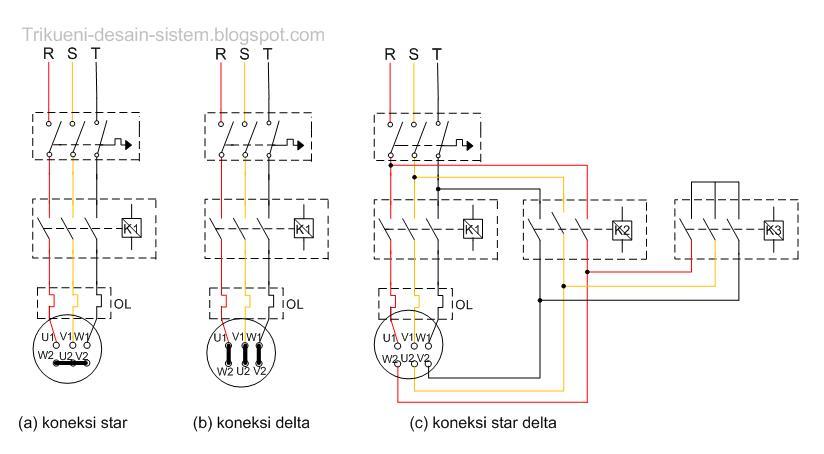 Diagram Wiring Diagram Kontrol Star Delta Full Version Hd Quality Star Delta Prestodiagrams 9mesiedoltre It