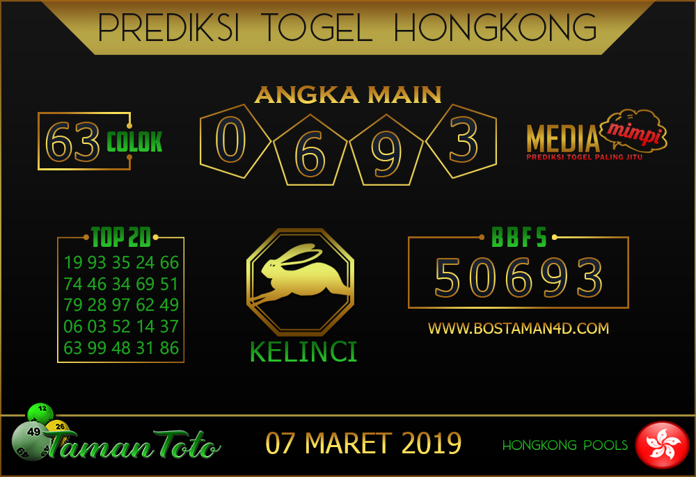 Prediksi Togel HONGKONG TAMAN TOTO 07 MARET 2019