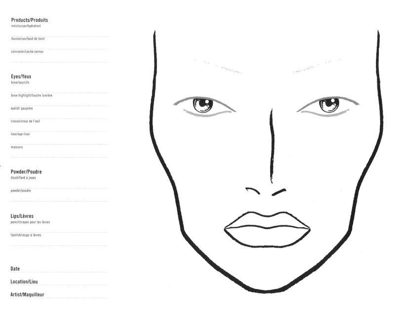 Wundervoller Blog: Face Charts