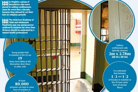 Borderland Beat: ADX Florence: Life in the Supermax--An inmate's