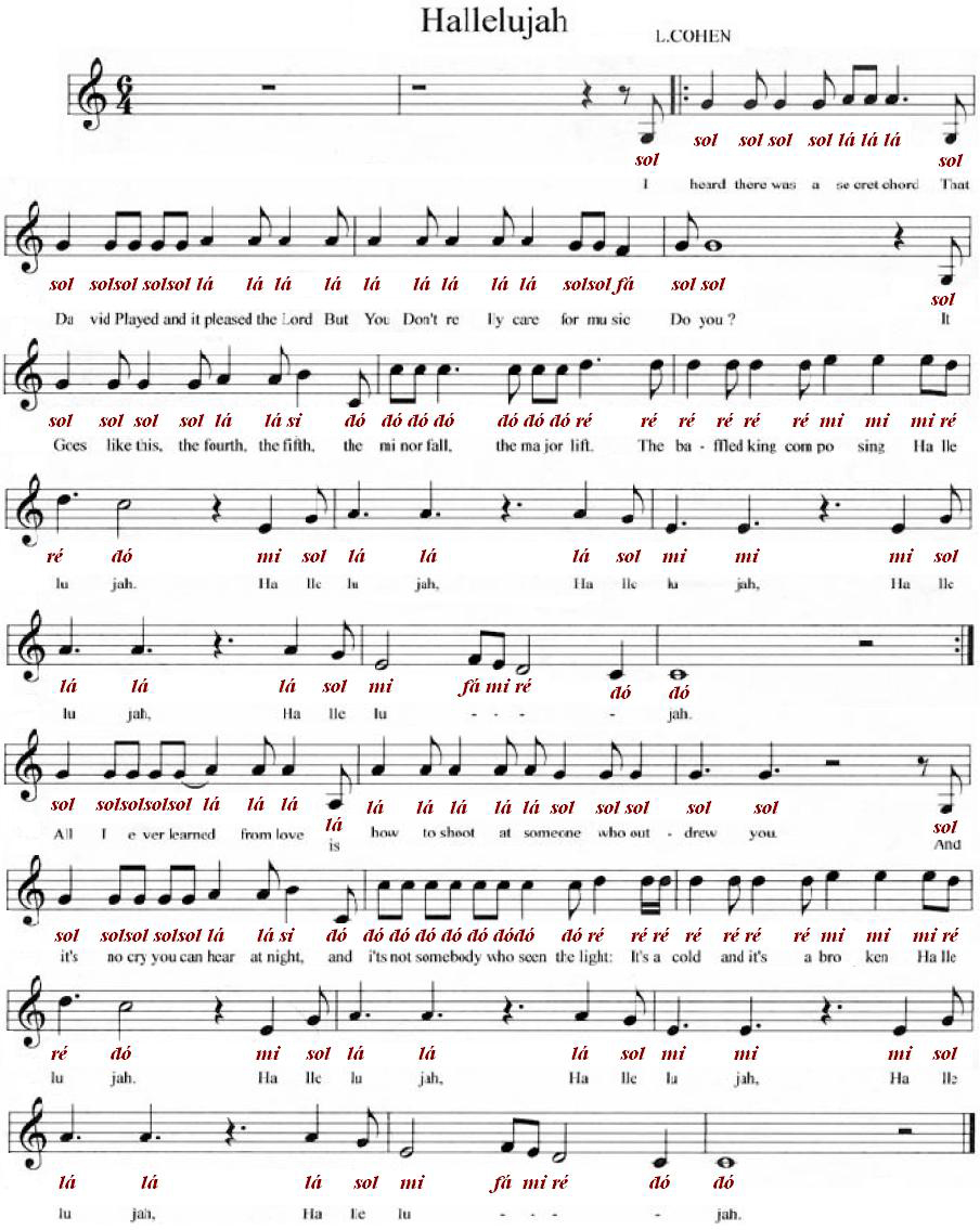 Fancy Guitar Chords To Hallelujah By Leonard Cohen Adornment Song