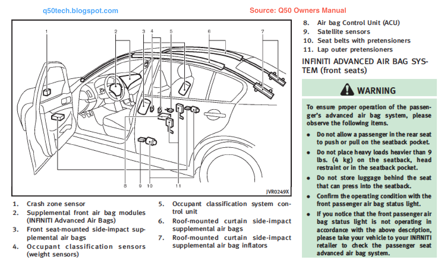 small resolution of standard safety features