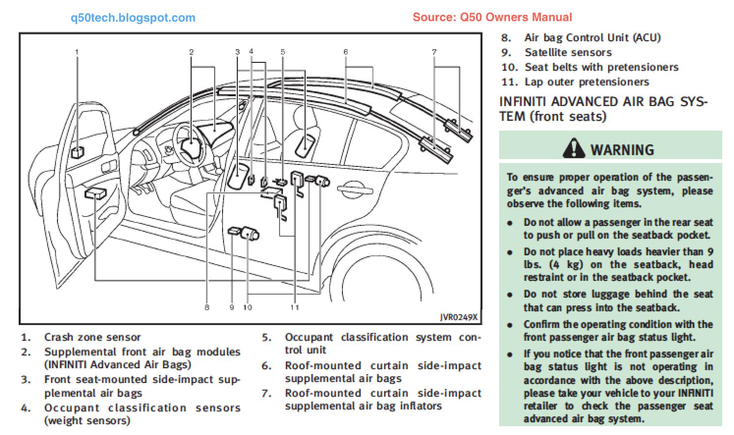 medium resolution of standard safety features