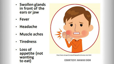 courtesy Hawaii Department of Health