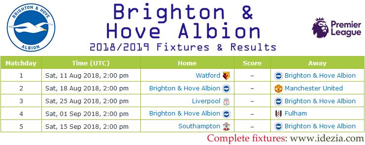 Télécharger les installations complètes PNG JPG Brighton & Hove Albion 2018-2019