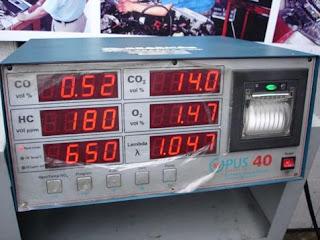 Como comprobar la eficiencia del catalizador
