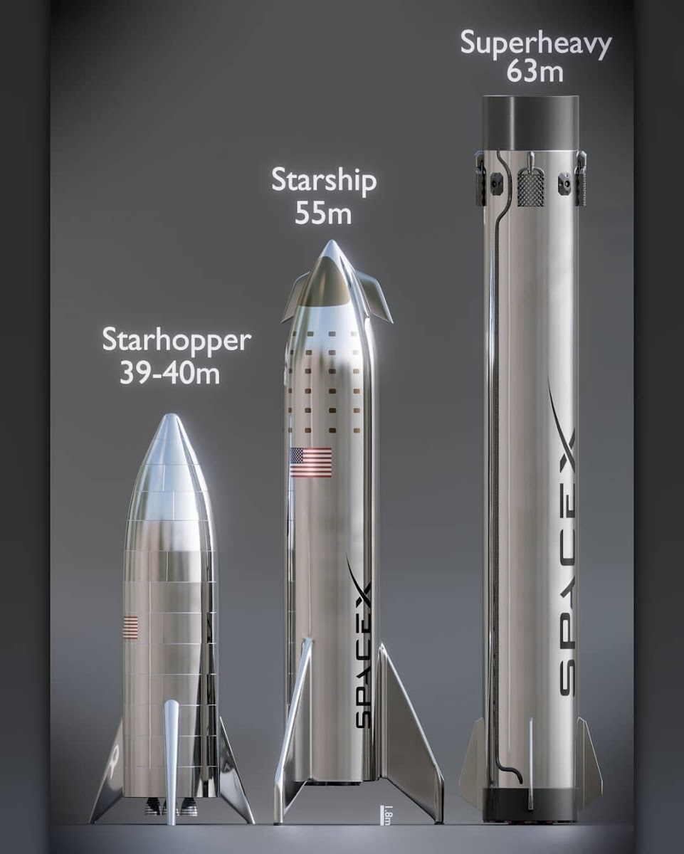 SpaceX Starhopper, Starship and Super Heavy model comparison with height by Kimi Talvitie
