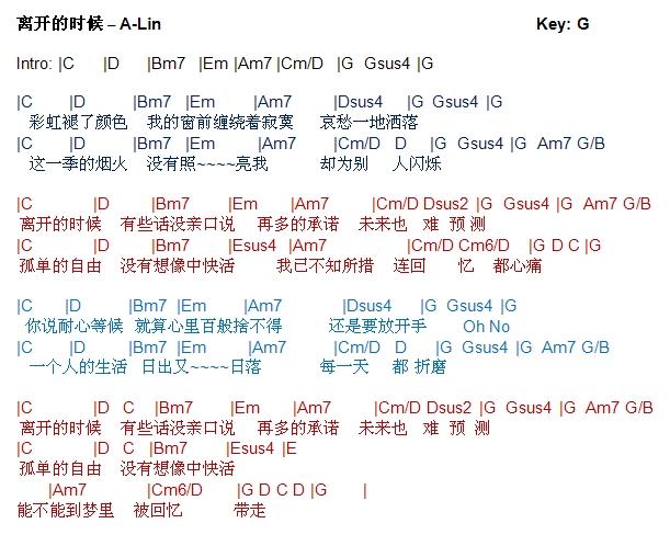piano chords gsus4
