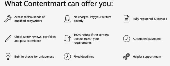 ContentMart Understands Your Needs