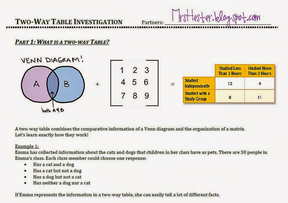 Which two way table contains the same information as the venn which ccuart Choice Image