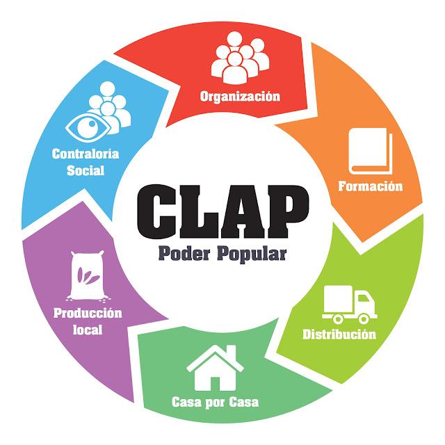 Resultado de imagen para clap mppe