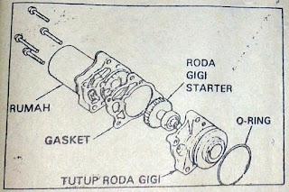 Gangguan yang sering terjadi pada dinamo starter pada motor