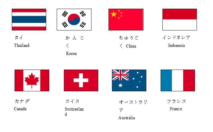 Hình ảnh tên quốc gia bằng tiếng nhật