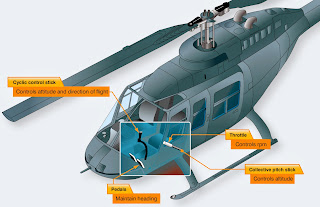 Rotary-Wing Aircraft Assembly and Rigging