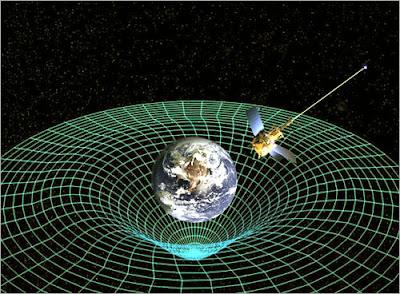 zaman ve uzay, görelilik