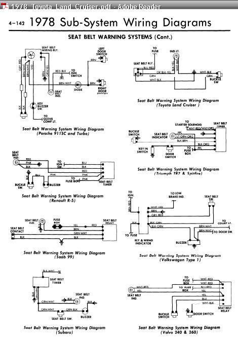 Subarumanual Free Wiring Diagrams For Toyota Porsche Triumph