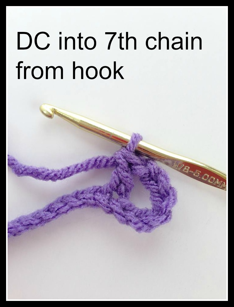 Row 1. Double crochet into the 7th chain from your hook.