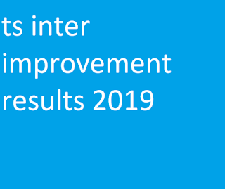 ts inter improvement results 2019