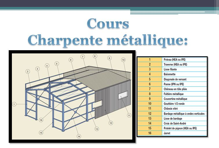 Cours charpente m tallique ppt cours g nie civil - Calcul d un hangar en charpente metallique ...