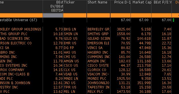 Eight Percent Per Annum Value Investing In Singapore Stocks 2018
