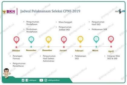 4 Dokumen Pendaftaran CPNS 2019 di SSCASN Yang Harus Disiapkan Pelamar