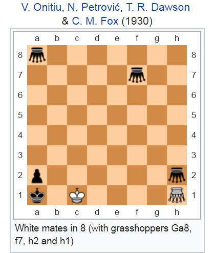 Chess-Brabo: 2018