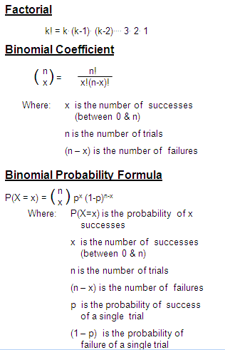 Statistics Formulas sheet ,binomial probability formula
