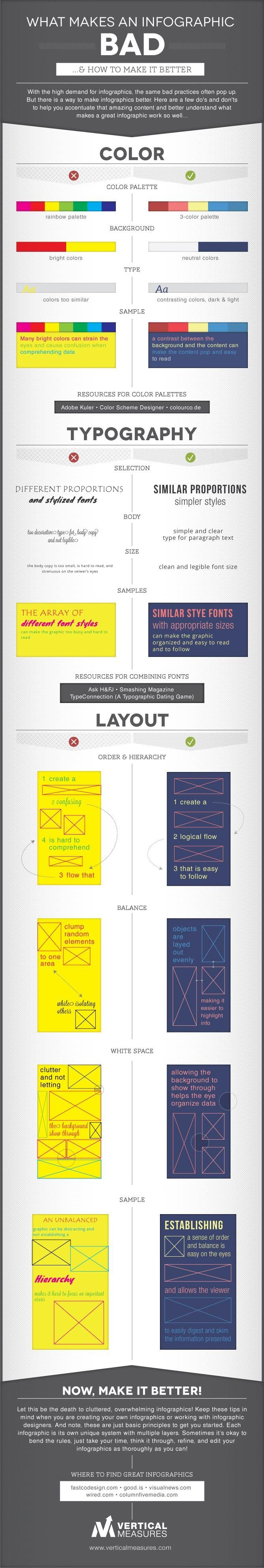 What Makes an Infographic Design Bad & How To Make It Better #Infographic