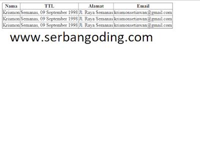 membuat tabel dengan html