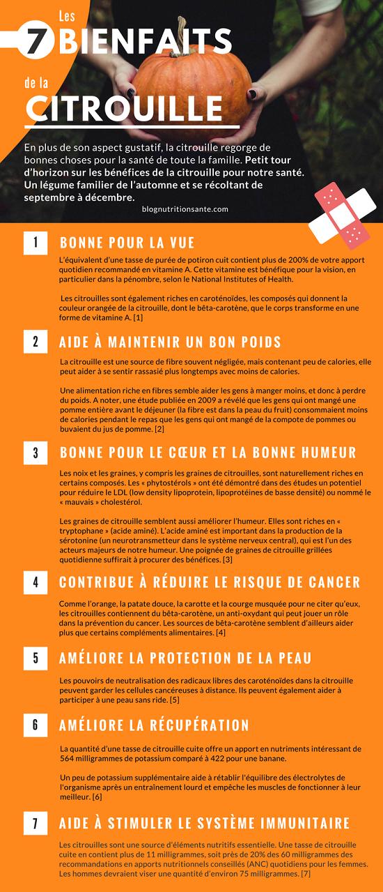 https://leblognutrition.files.wordpress.com/2014/10/7-bienfaits-sante-citrouille-nutrition.png?w=768