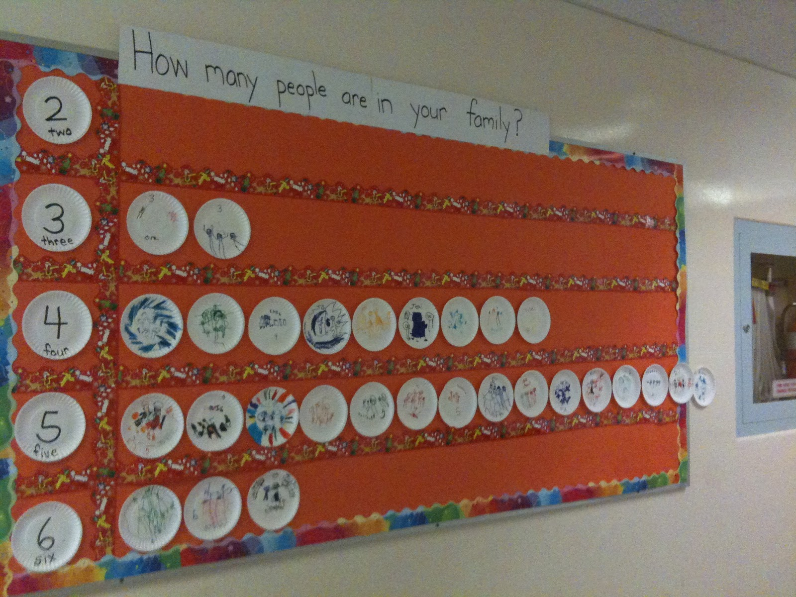 South East 1 Math Graphing In Kindergarten