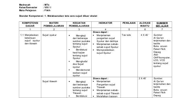Silabus Fiqih Kelas 8 Kurikulum 2013 Revisi Semester 1 Dan 2 Lengkap Docx Beranda Pendidik