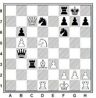 Posición de la partida de ajedrez Gurgenidze - Seredenko (URSS, 1982)