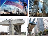 Dampak Positif dan Negatif Pembangunan Serta Faktor yang Memengaruhi Pembangunan