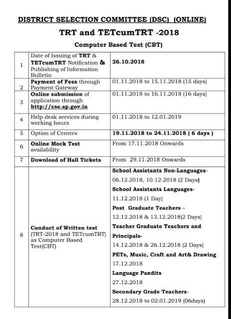 AP DSC TRT TET cum TRT 2018 Schedule