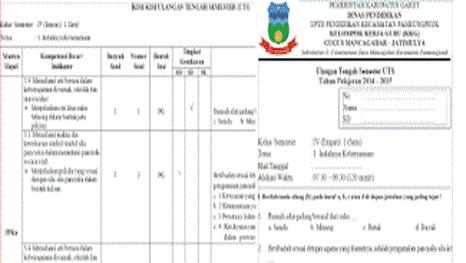 Kisi-kisi dan Soal UTS Kurikulum 2013 Kelas 4