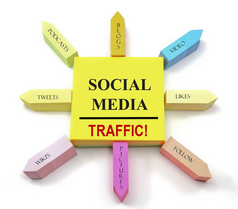 How To Make Money With Social Media Traffic On Fiverr