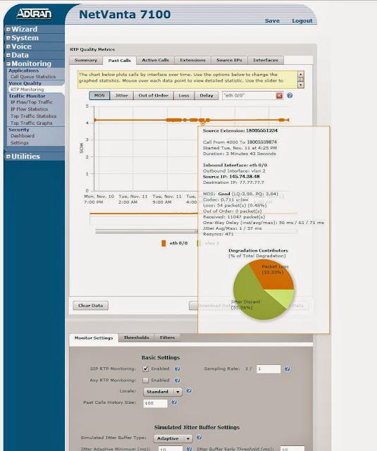 Understanding Adtran Voice Quality Monitoring (VQM)   Dotcom
