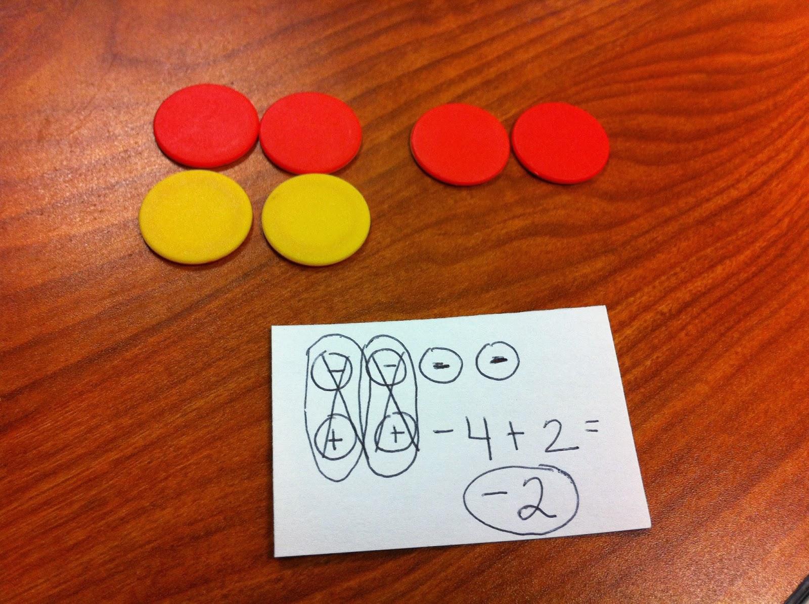 Middle School Math Manipulatives