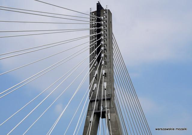 mosty Warsaw miasto Wisła rejs po Wiśle city rok Wisły 2017 tramwaj wodny