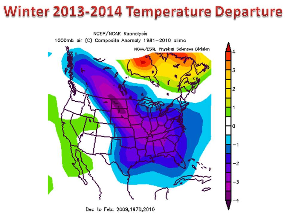 what are the predictions for winter 2013