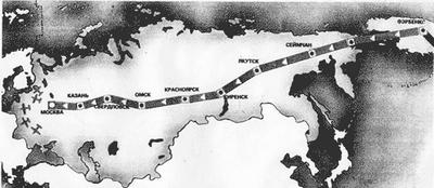 Alaska-Siberian air road (ALSIB), WW2 - Russophilia