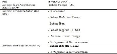 Kursus Perguruan Lepasan Ijazah (DPLI) dan cara permohonan DPLI