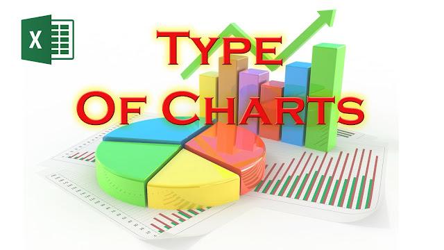 trends%2Bon%2Bcharts टेक्निकल अनालिसिस सोबत ट्रेडिंगची यात्रा