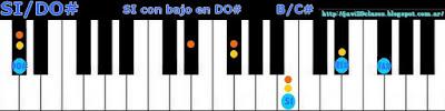 acorde piano chord si con bajo en do#