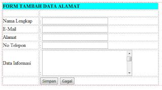 script buku tamu, souce code php, aplikasi web, listing program php mysql
