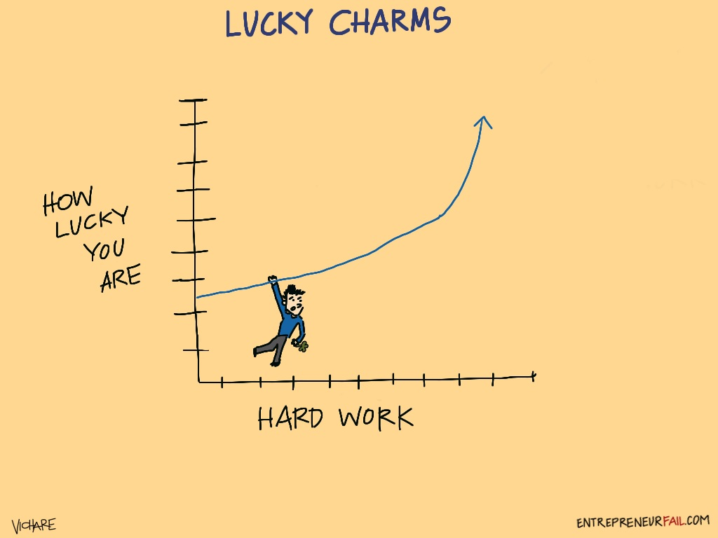 "hard work vs luck essay When people succeed in life, it is because of hard work being lucky has nothing to do with success in life"" do you agree or disagree with the quotation above."