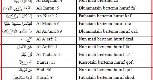 Contoh Bacaan Ikhfa Beserta Ayatnya Download Gambar Online