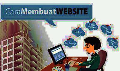 Cara membuat website sendiri mudah dan cepat